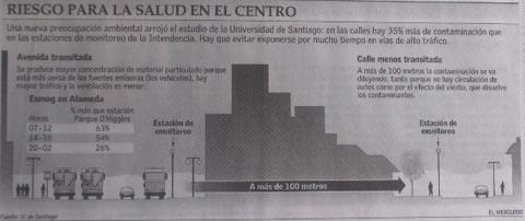 smog en calles