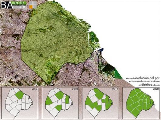 etapas proyecto cubiertas verdes