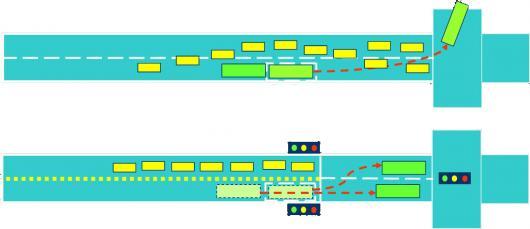 Prioridad intersección - Pre-semáforo