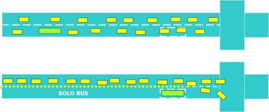 Prioridad Tramo: Pista sólo Bus