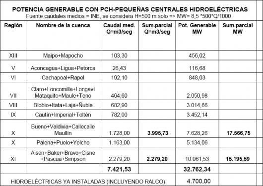 1851928812_potencial_electrico_a_traves_de_pequenas_centrales_hidroelectricas.jpg
