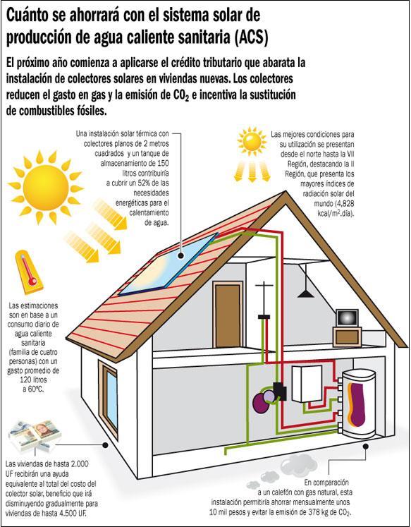 Solar plataforma urbana - La casa de luminosa ...