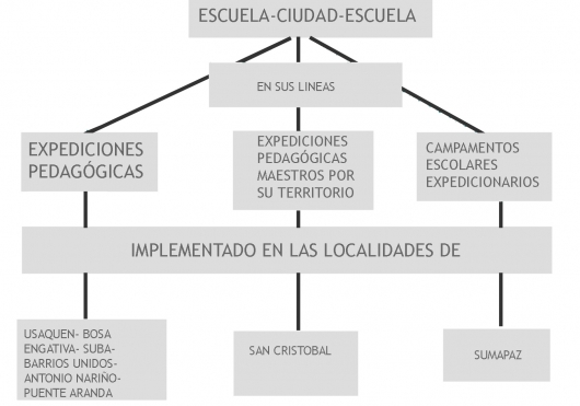 788178376_esquema_lineas_accion_copy.jpg