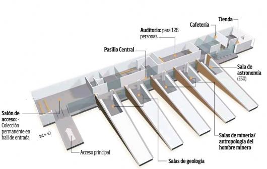 1678778360_infografia_museo.jpg