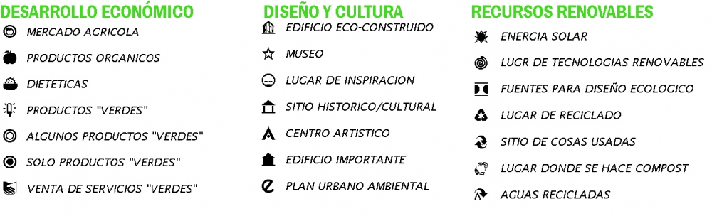 Green Map: valoración y acción en la ciudad. | Plataforma Urbana