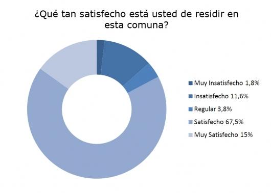 829860760_encuesta_comunas.jpg
