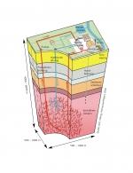 Funcionamiento de una planta Geotérmica