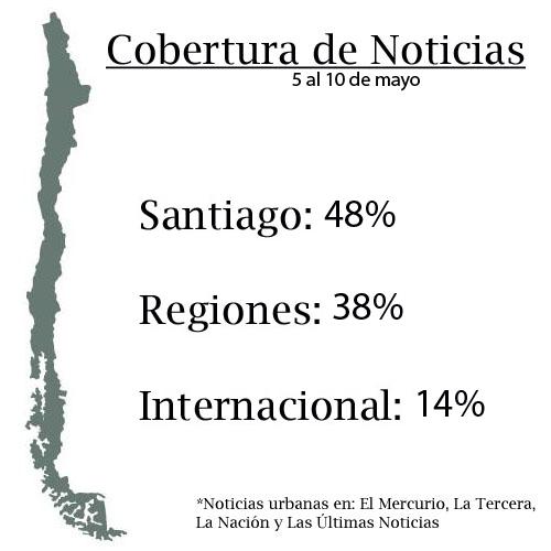 903341319_cuadro_porcentaje_noticias_en_chile_11_17_mayo.jpg