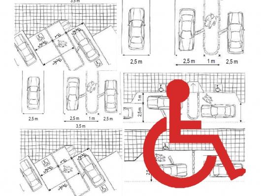 La Ciudad Accesible Terapia Ocupacional Blog