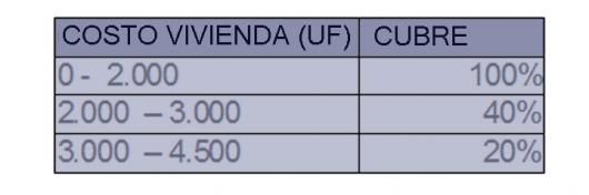 809588841_costo_vivienda_copy.jpg