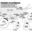 ciudades en problemas