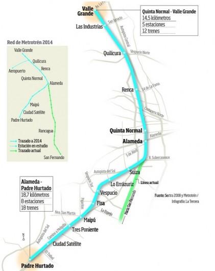 Posible tramo de Metrotren proyectado por Trenes Metropolitanos S.A