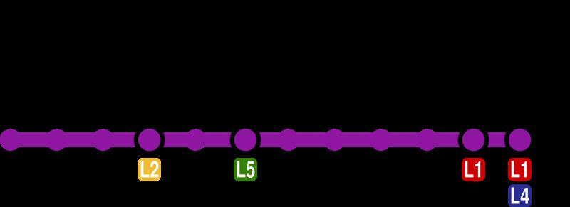 800px-Línea_6_-_Metro_de_Santiago.svg