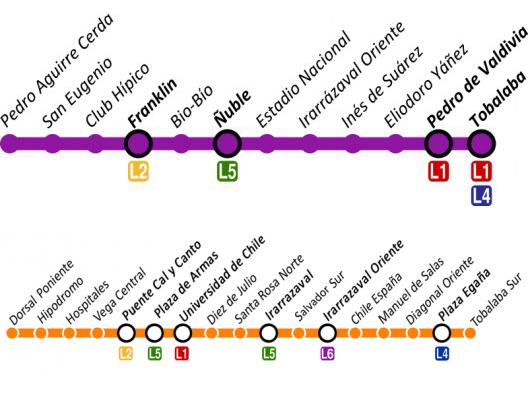 © Líneas 3 y 6 del Metro de Santiago