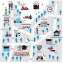 Atributos de Valparaíso y Viña del Mar, según Ranking Ciudades 2011