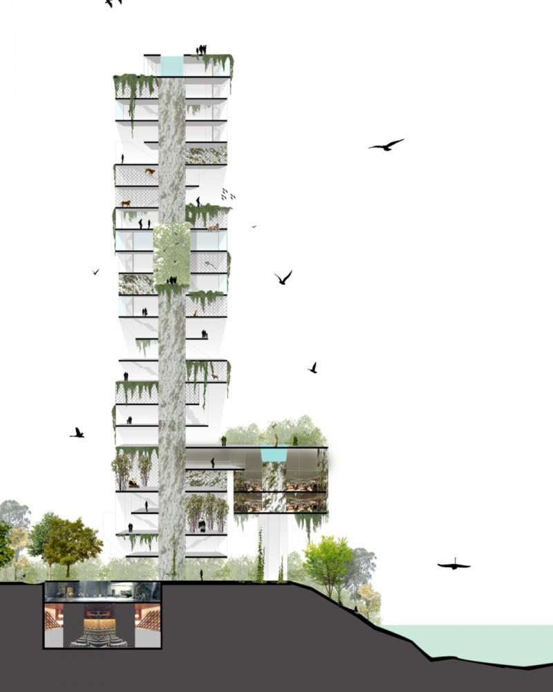 Cortes esquematicos 1 plataforma urbana for Cortes arquitectonicos