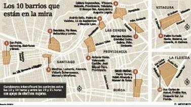 10 barrios