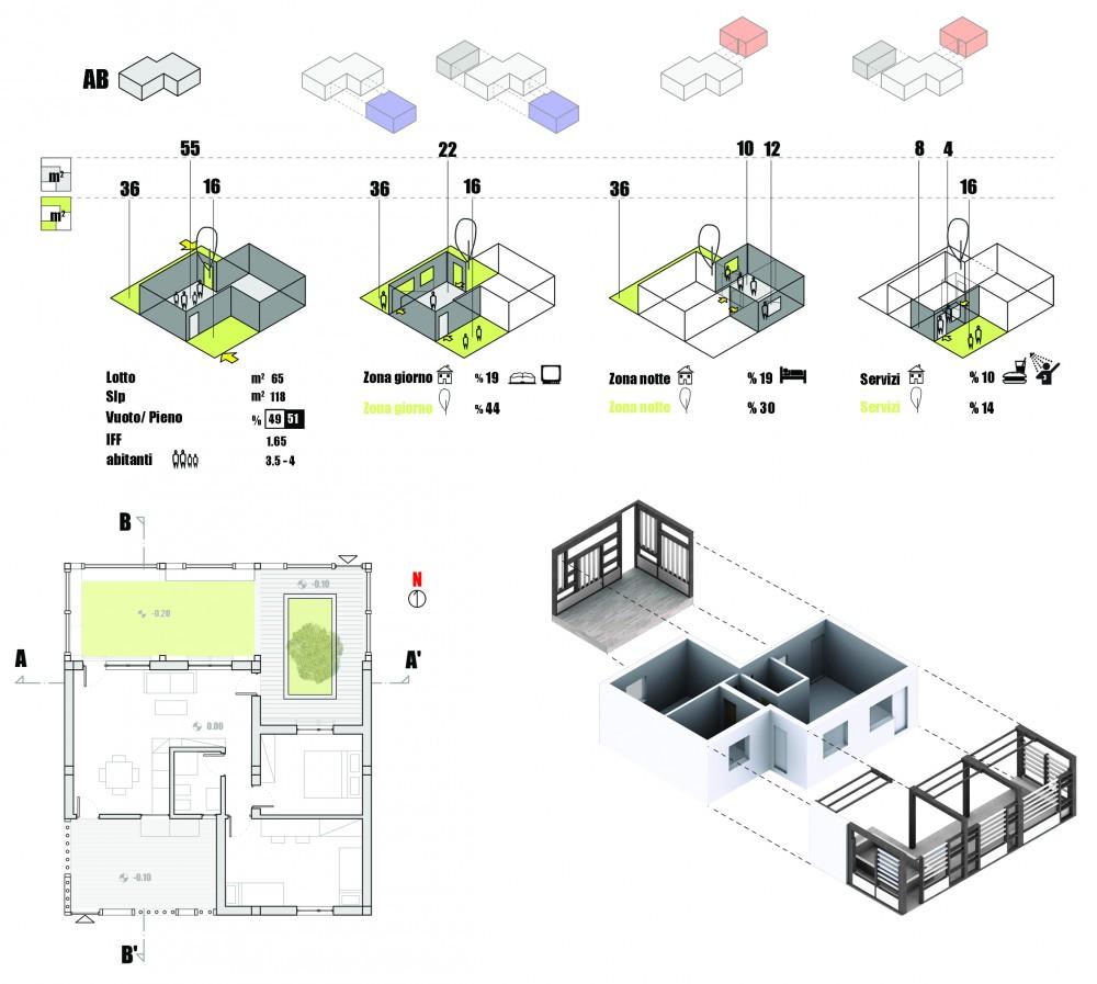 RESTALDI_06 Modulo base