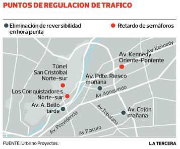 Urbano Proyectos