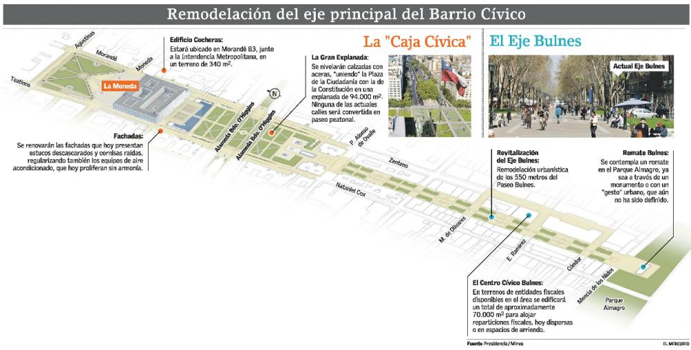 Barrio Cívico