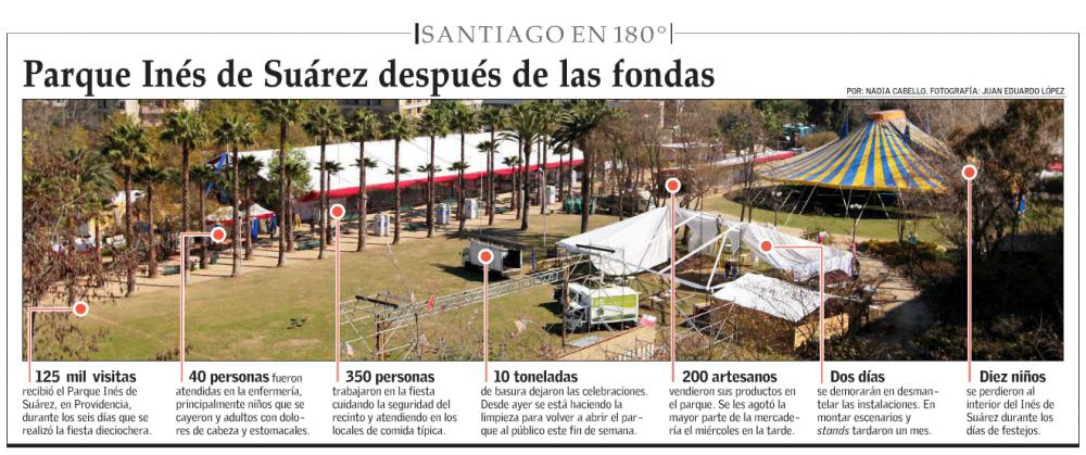 Parque Inés de Suárez, Providencia