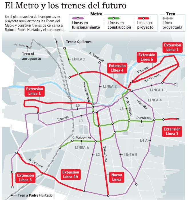 Plan Maestro 2020-2025 Transportes