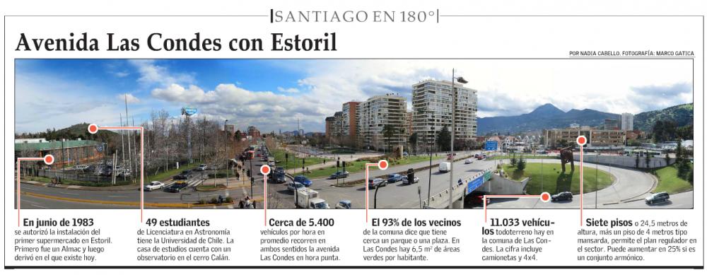 Avda Las Condes / Estoril