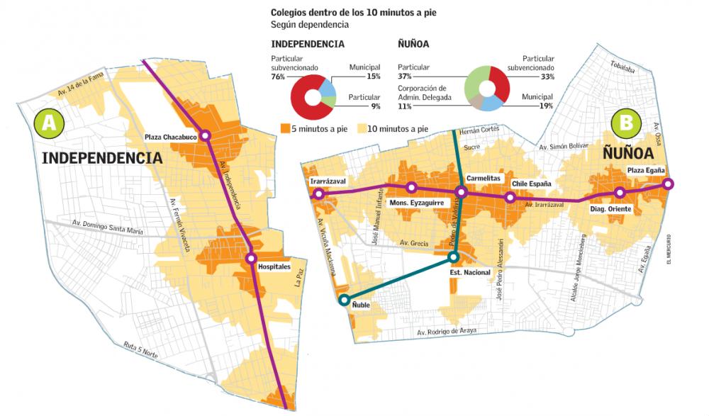líneas metro - colegios