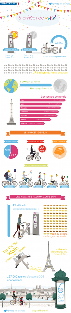 infographie6ansDef