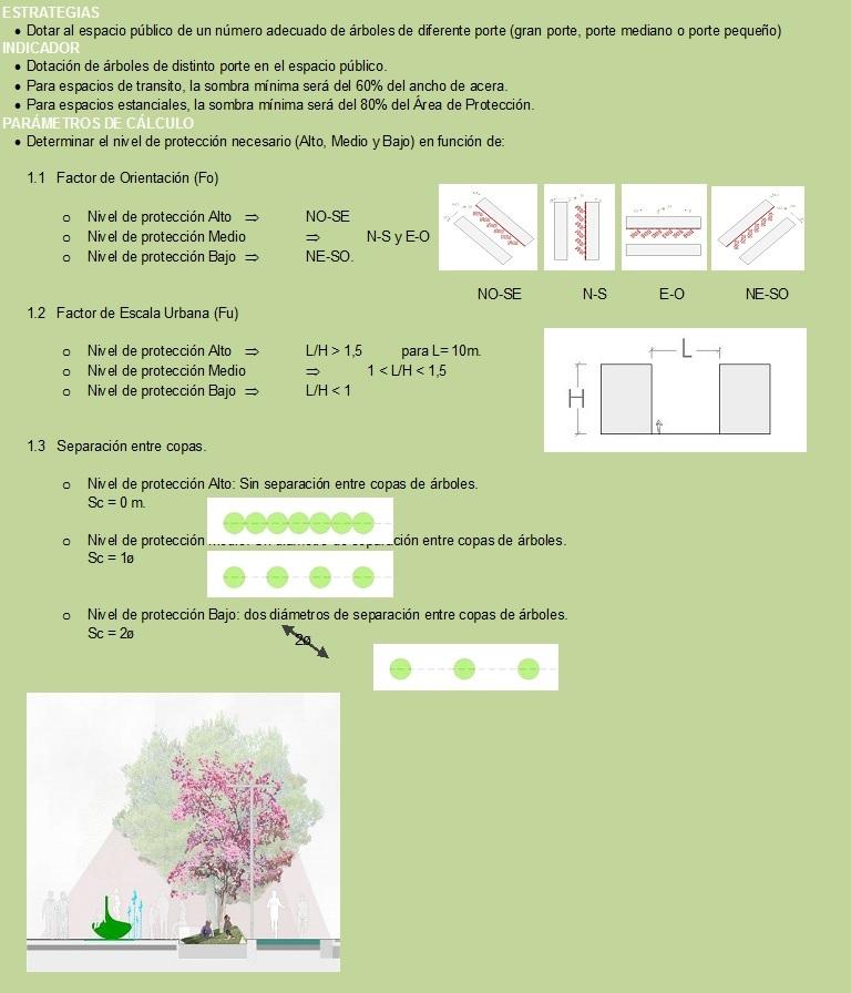 520e7267e8e44e4bf900010e_claves-para-proyectar-espacios-p-blicos-confortables-indicador-del-confort-en-el-espacio-p-blico_tabla1