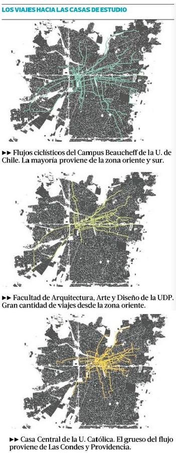 Ciclovías usadas por universitarios en Santiago