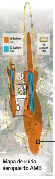 Mapa de ruido AMB
