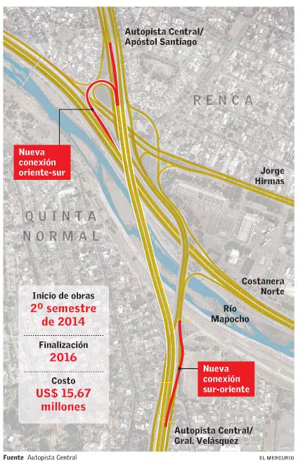 Nuevos enlaces Autopista Central