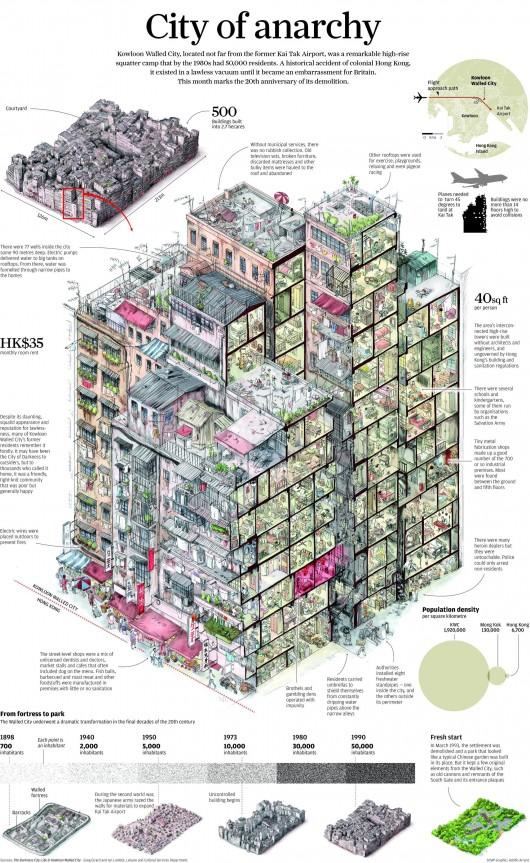 Kowloon 6
