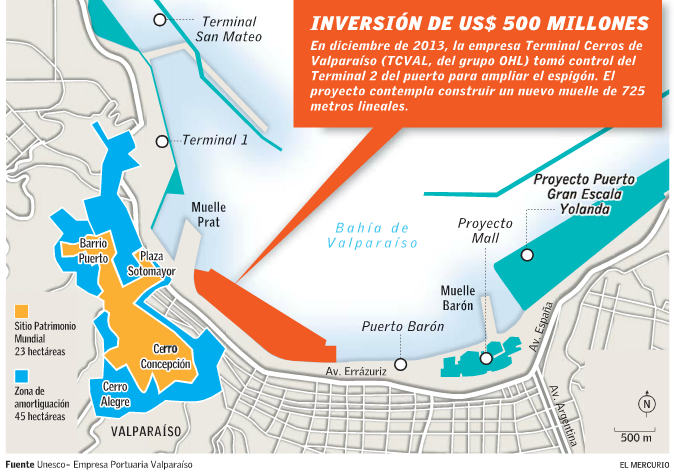 Resultados borrador de decisión Unesco Valparaíso 2014