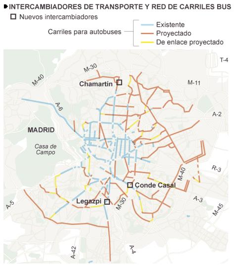 Plan de Movilidad Urbana Sostenible de Madrid. Vía El País.