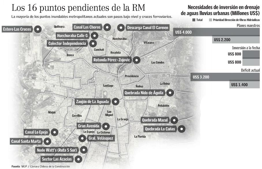 Déficit de obras antianegamiento Región Metropolitana