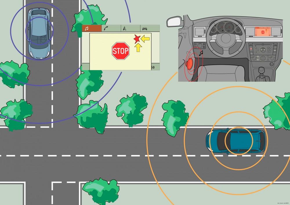 Fuente image.bitauto.com, vía Young Marketing