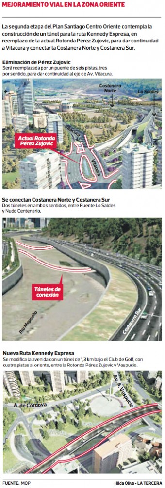 Plan Santiago Centro Oriente Rotonda Pérez Zujovic