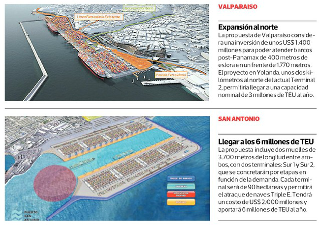 ampliacion puerto valparaiso san antonio