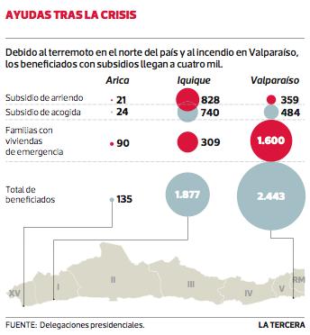 subsidios terremoto incendio 2014