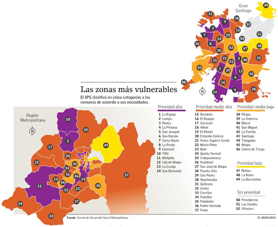 comunas que necesitan politicas sociales