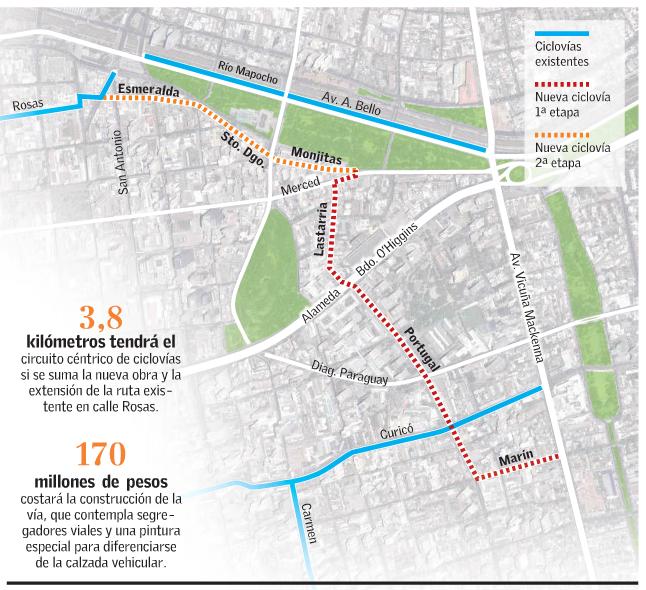 Ciclovía en centro Santiago