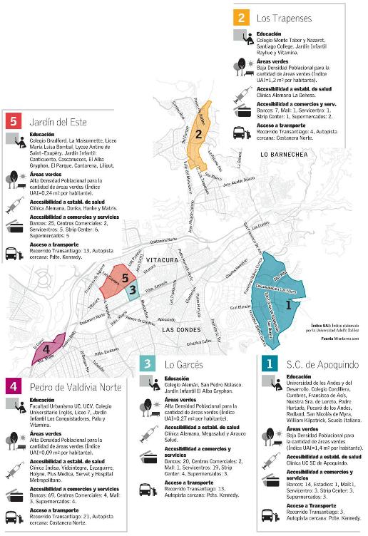 equipamiento urbano san carlos de apoquindo y los trapenses