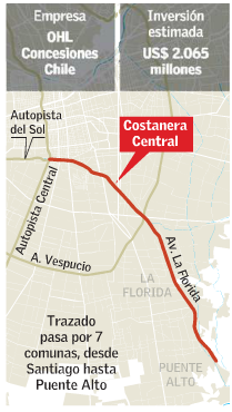 Trazado autopista Costanera Central en Santiago
