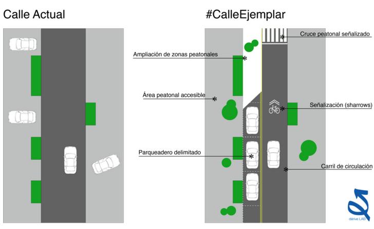 Calle Ejemplar