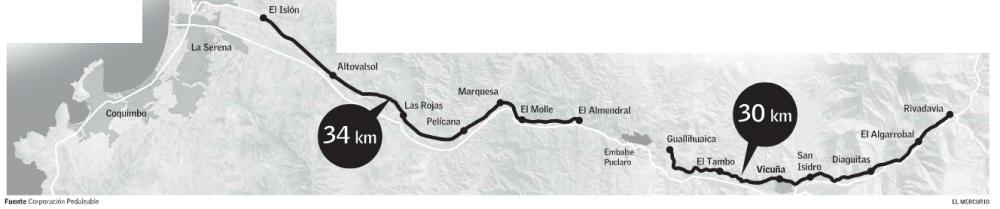 proyecto ecoturístico región de coquimbo
