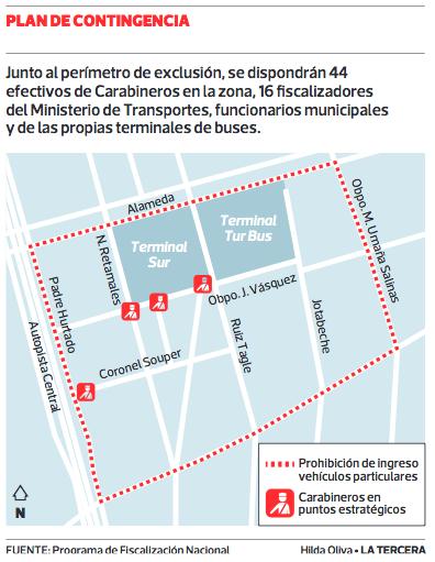 Plan de Contingencia Salida Santiago