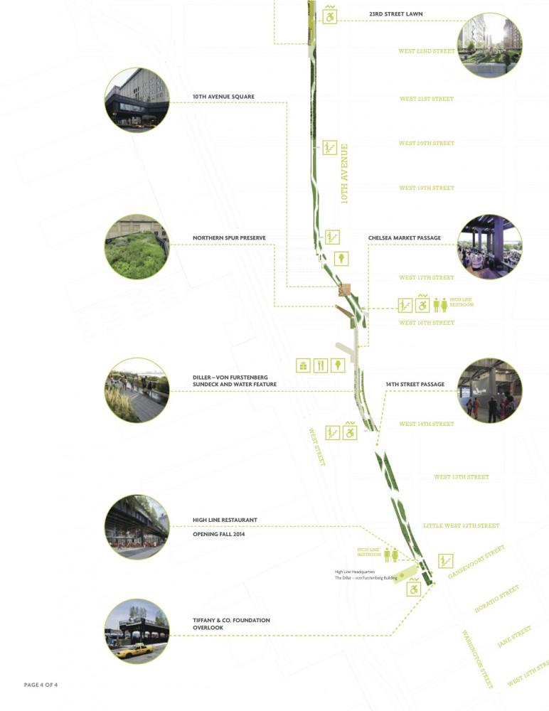 Mapa 2 Amigos del High Line