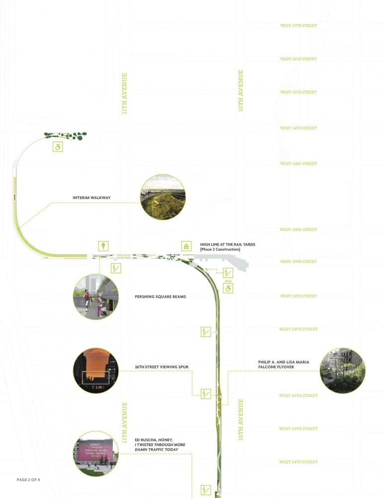 Mapa High Line 1 Amigos del High Line